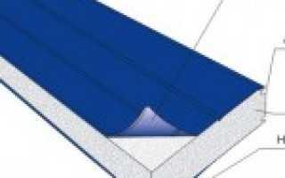 Откосы на пластиковые окна, внутренние и наружные откосы – цена