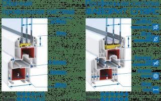 Металлопластиковые окна Deceuninck — гарантия качества