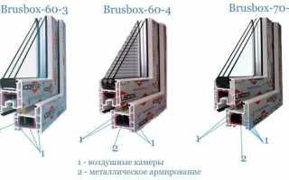 Секрет популярности профильной системы Brusbox