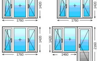 Стандартные оконные проёмы в старых домах и виды окон