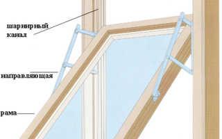 Подъемные окна — описание видов по типу профиля