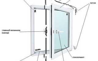 Поворотно-откидной механизм для пластиковых окон требует ухода