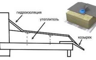 Как лучше выполнить отделку потолка на балконе?