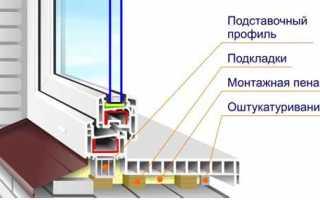 Самостоятельная установка элементов откосов и подоконников ПВХ