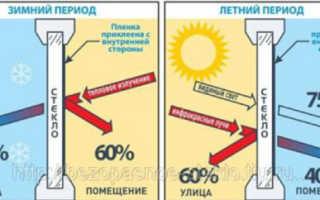 Особенности энергосберигающей пленки для окон