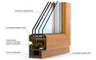 Сравним окно Kaleva Design Plus с обычным окном и в чем преимущества окна и нужно ли переплачивать