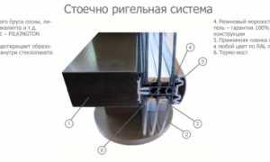 Разновидности фасадного остекления и его особенности