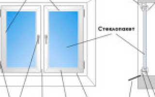 Какие пластиковые окна лучше, на что обратить внимание при выборе
