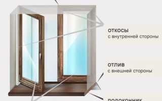 Для чего нужны отливы и откосы в пластиковых окнах?