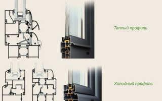 Алюминиевые окна: преимущества и недостатки, технология производства и монтаж