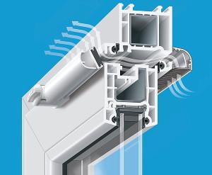 Вентиляционные планки представляют собой многокамерный профиль.