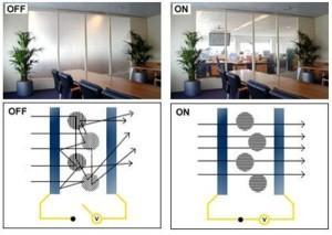 Принцип работы электрохромного стекла