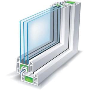 Что такое пластиковые окна