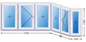 Возможности остекления: формы и размеры конструкций