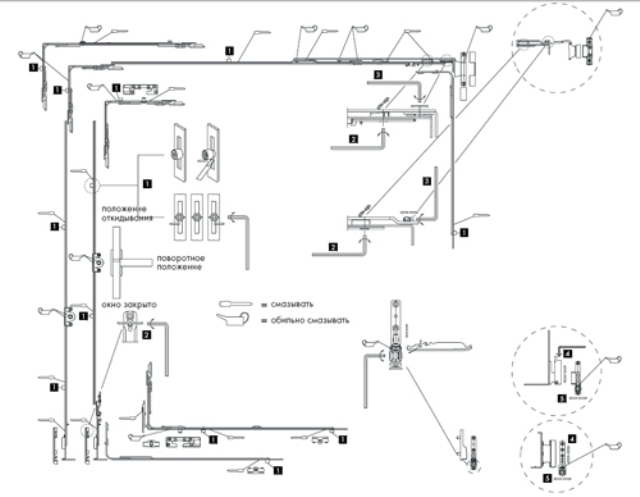 Регулировка окон с фурнитурой Aubi - Siegenia