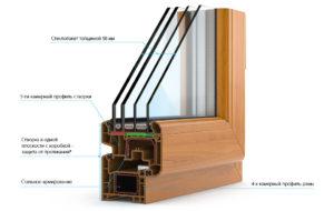 Конструкция трехкамерного стеклопакета