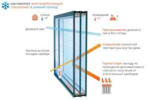 энергосберегающие стекла