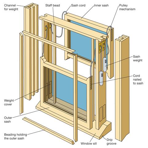 Английское окно слайдер