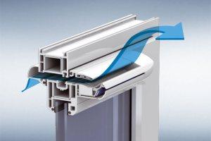 Механический оконный проветриватель для пластиковых окон