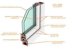 Оконный профиль LG Chem L-600 в сечении