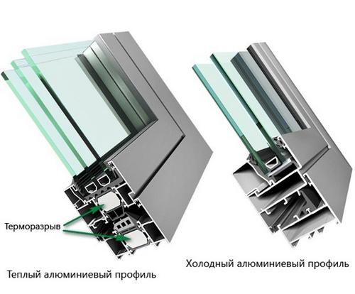Алюминиевый профиль для балконов и лоджий