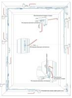 Регулировочная схема фурнитуры Vorne