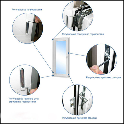 Как отрегулировать окна
