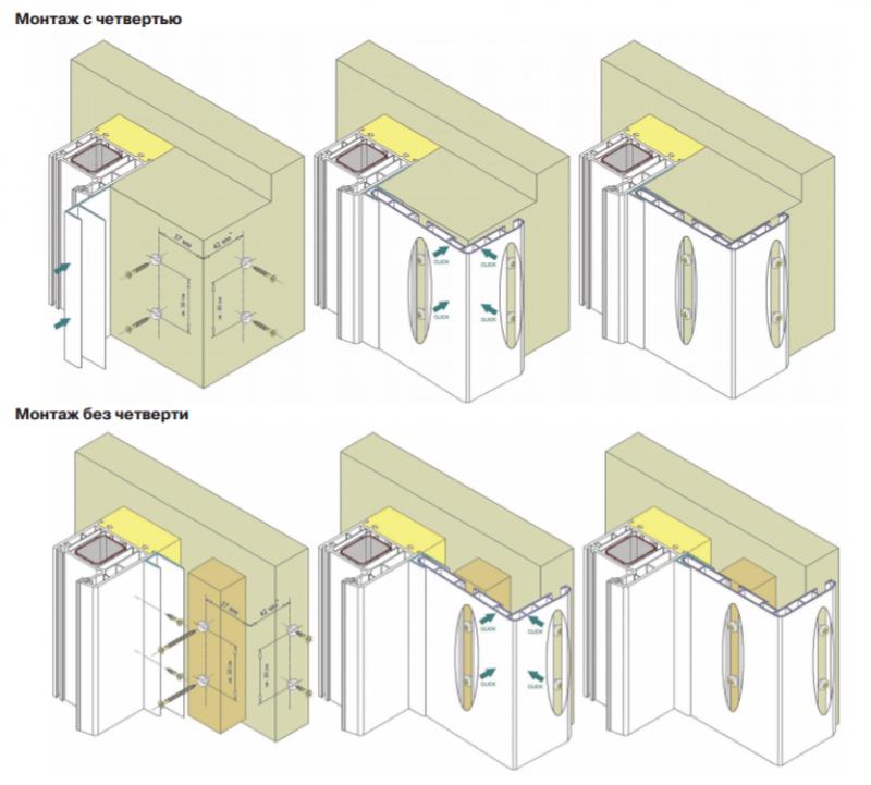 Система наружных откосов с пластиковым наличником