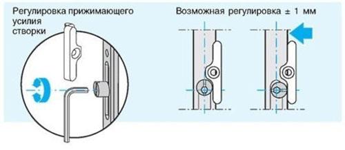 Плохо закрывается пластиковая балконная дверь, как отрегулировать