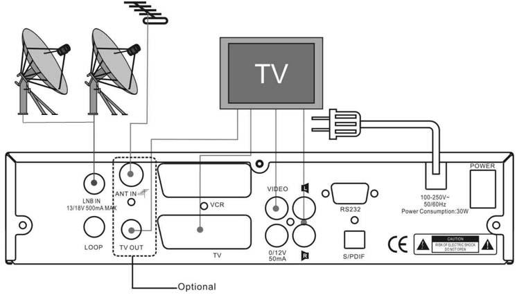 Схема подключения тюнера