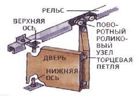 razdvizhnye-dveri-garmoshka7