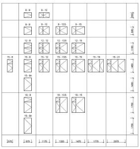 размеры стандартных окон в панельных домах