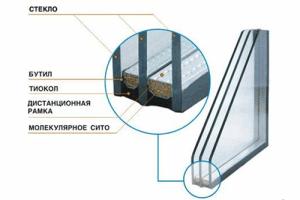стеклопакеты для фасадного остекления
