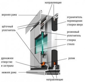 схема алюминиевой раздвижки