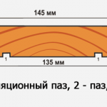 деревянная евровагонка 145 мм