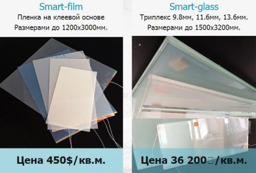 виды электро смарт стекол и пленок